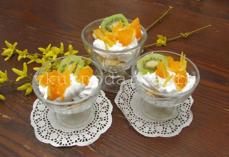 Рецепт приготовления десерта с апельсинами и киви
